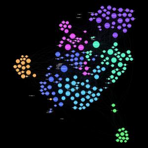 Graphe au format PNG (2048x2048)